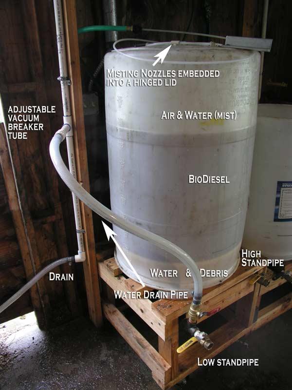 Wash tank